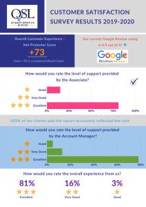 Customer Satisfaction Survey 2019-2020